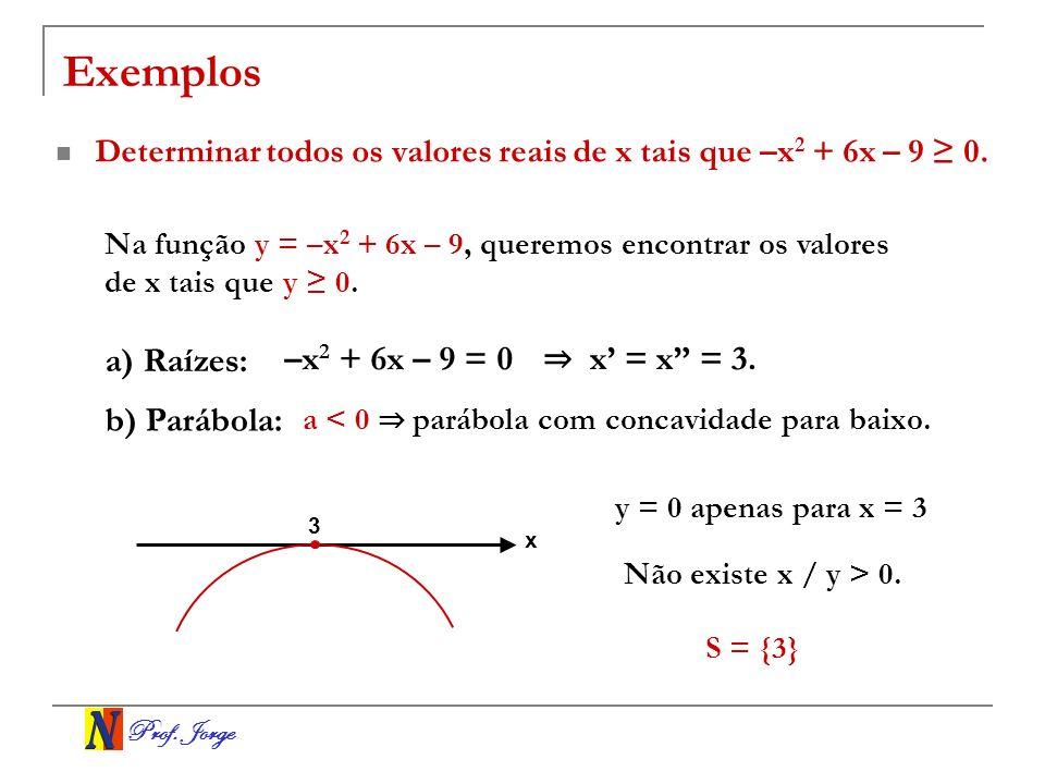 Exemplos a) Raízes: –x2 + 6x – 9 = 0 ⇒ x' = x = 3. b) Parábola: