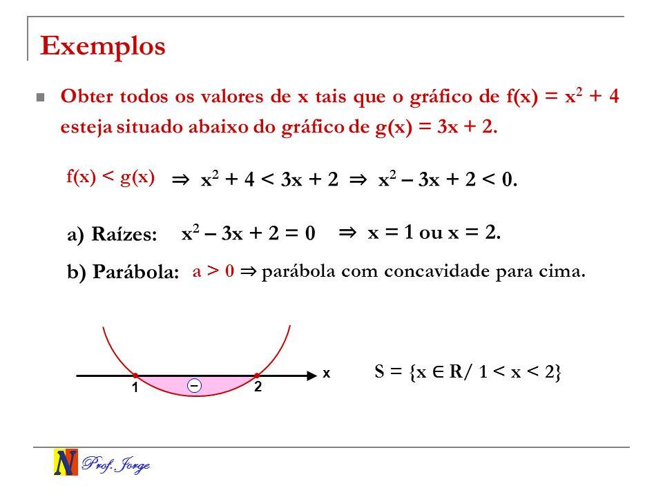Exemplos ⇒ x2 + 4 < 3x + 2 ⇒ x2 – 3x + 2 < 0. a) Raízes: