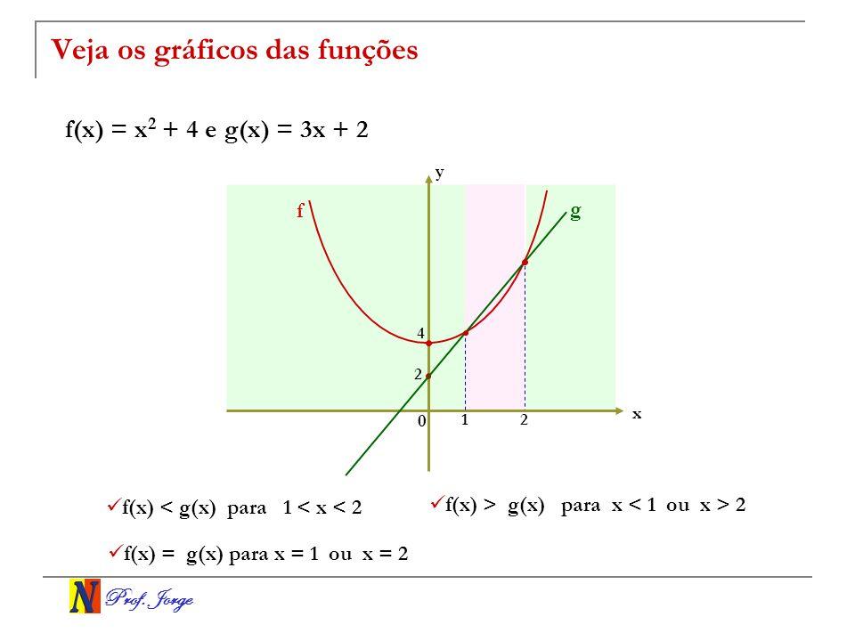 Veja os gráficos das funções