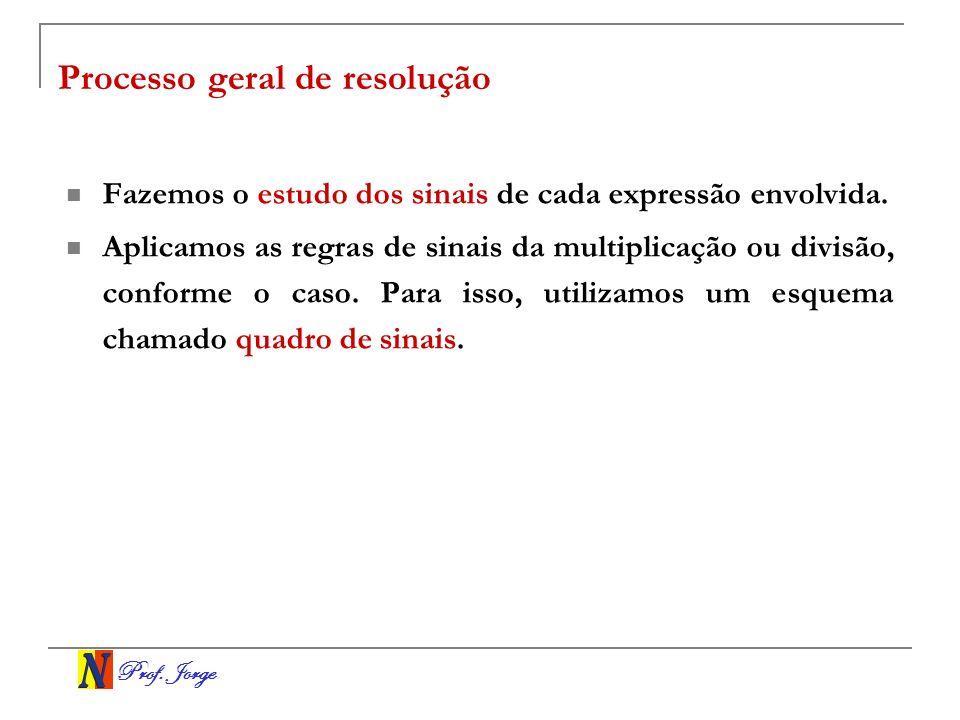 Processo geral de resolução