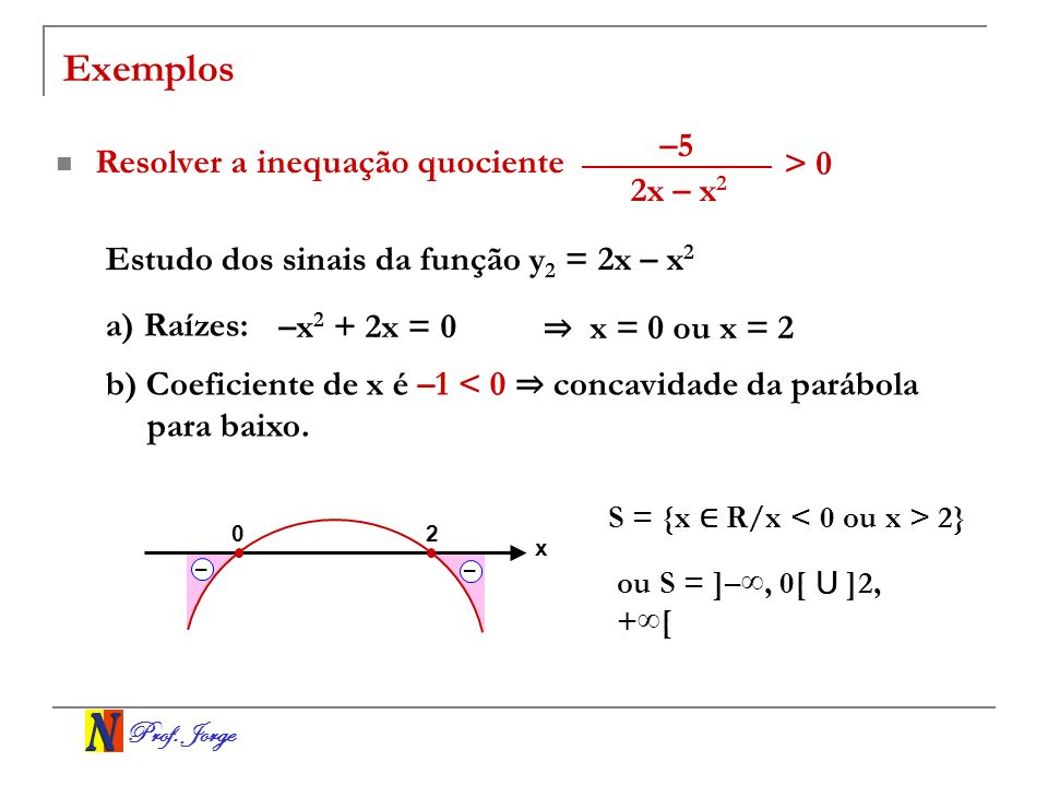 Exemplos –5 Resolver a inequação quociente > 0 2x – x2