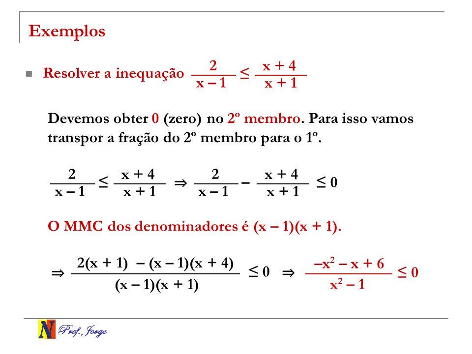 Exemplos 2 x + 4 Resolver a inequação ≤ x – 1 x + 1
