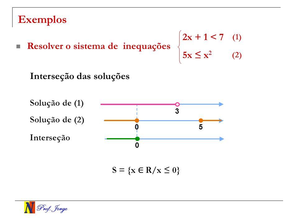 Exemplos 2x + 1 < 7 Resolver o sistema de inequações 5x ≤ x2