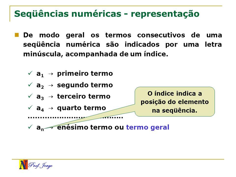 Seqüências numéricas - representação