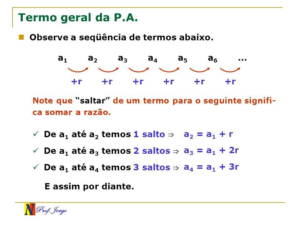 Termo geral da P.A. Observe a seqüência de termos abaixo.