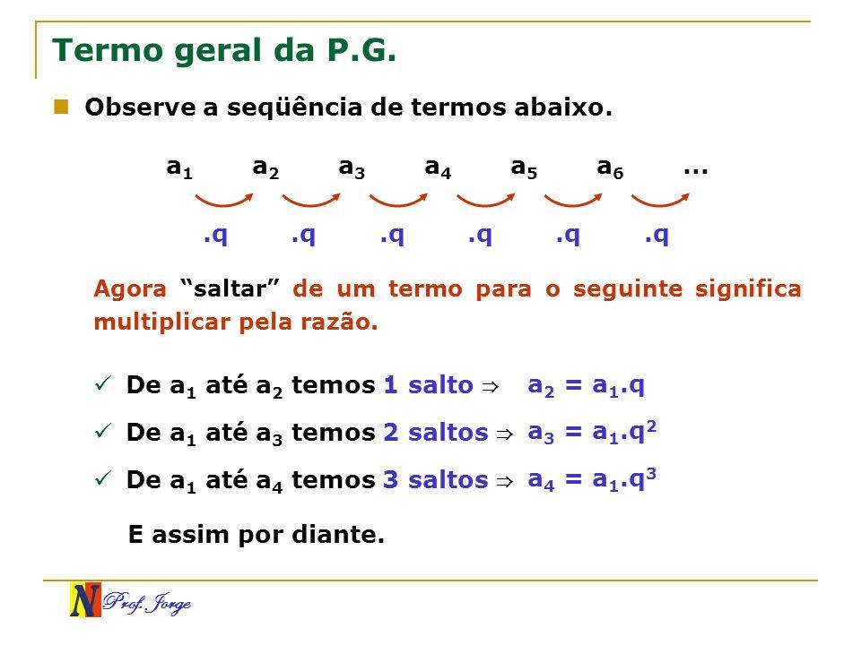 Termo geral da P.G. Observe a seqüência de termos abaixo.