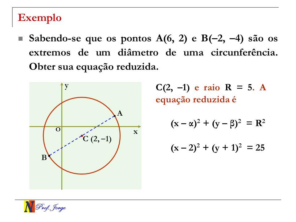 Exemplo Sabendo-se que os pontos A(6, 2) e B(–2, –4) são os extremos de um diâmetro de uma circunferência. Obter sua equação reduzida.