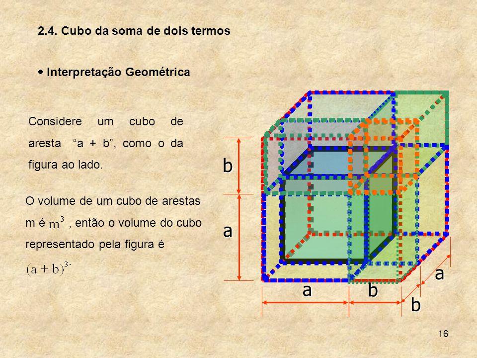 b a a a b b 2.4. Cubo da soma de dois termos Interpretação Geométrica