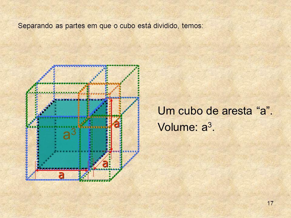 a3 Um cubo de aresta a . Volume: a3. a a a