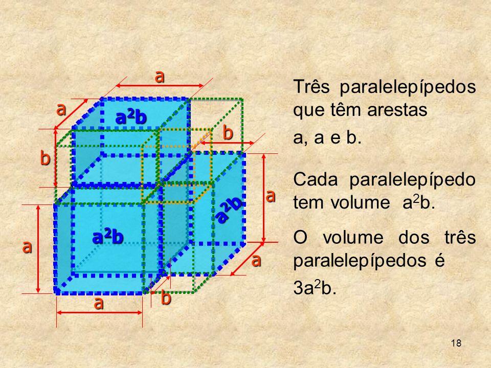 a Três paralelepípedos que têm arestas. a, a e b. a. a2b. b. b. a. Cada paralelepípedo tem volume a2b.