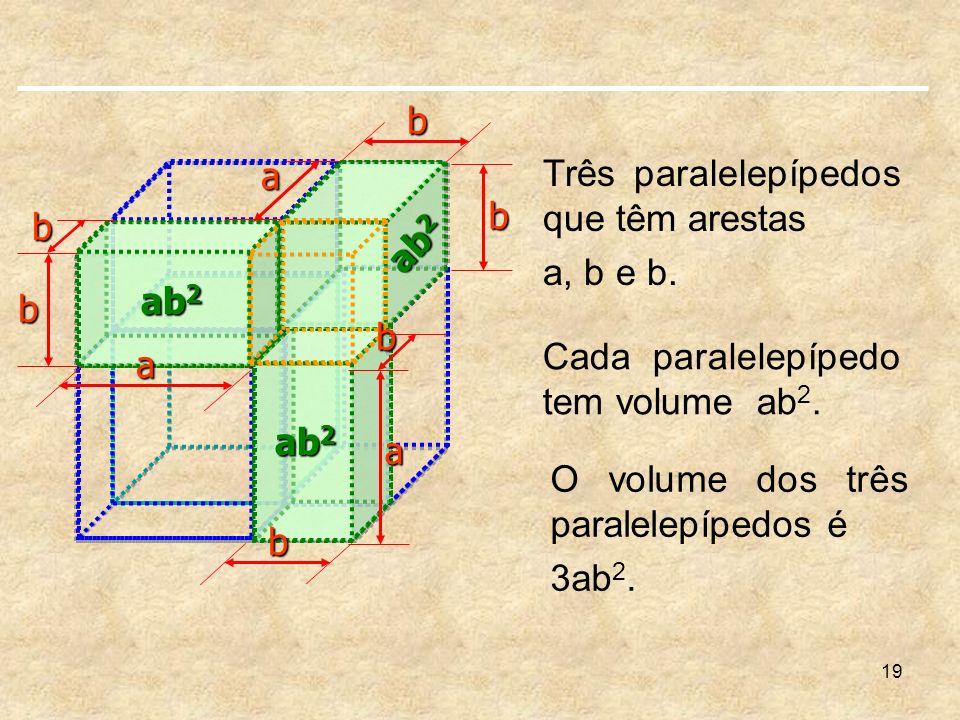 b a. Três paralelepípedos que têm arestas. a, b e b. b. b. ab2. b. ab2. b. Cada paralelepípedo tem volume ab2.