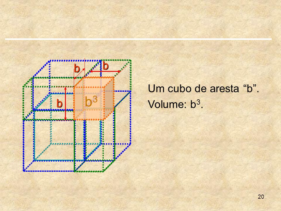 b b Um cubo de aresta b . Volume: b3. b b3