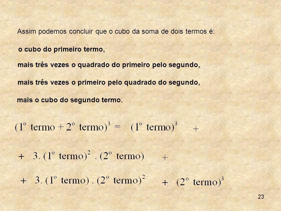 Assim podemos concluir que o cubo da soma de dois termos é:
