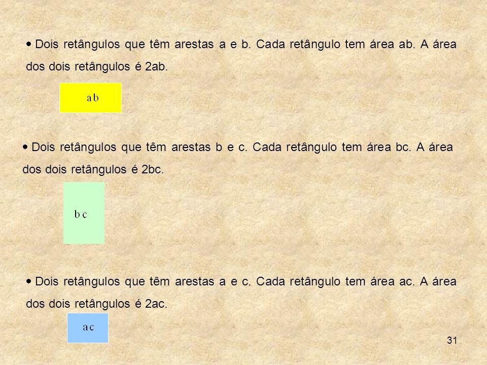 Dois retângulos que têm arestas a e b. Cada retângulo tem área ab