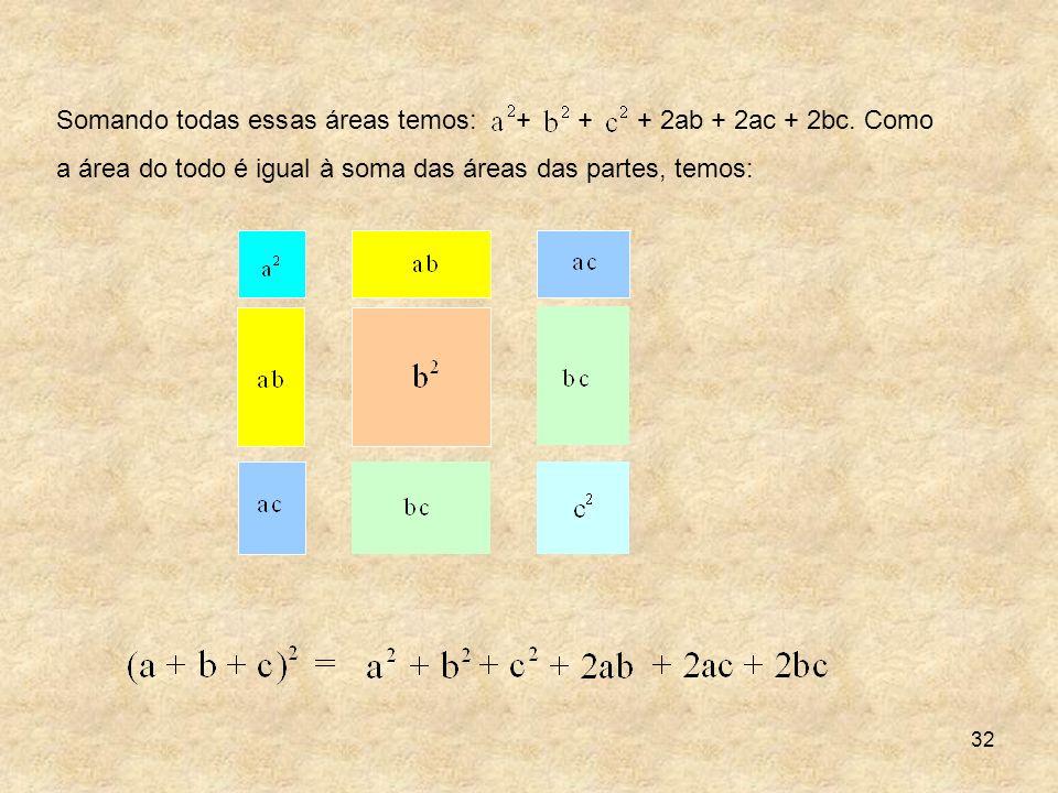 Somando todas essas áreas temos: + + + 2ab + 2ac + 2bc