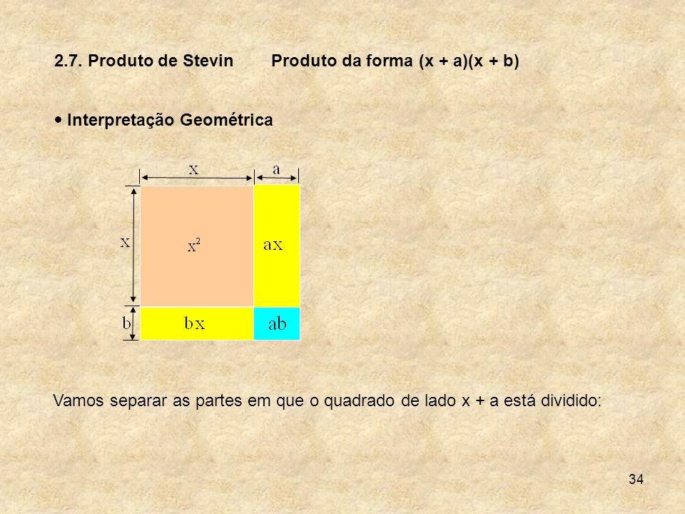 2.7. Produto de Stevin Produto da forma (x + a)(x + b) Interpretação Geométrica.