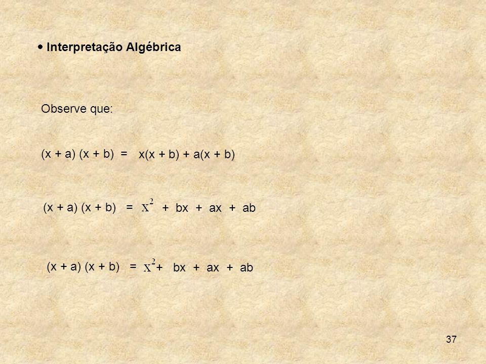 Interpretação Algébrica