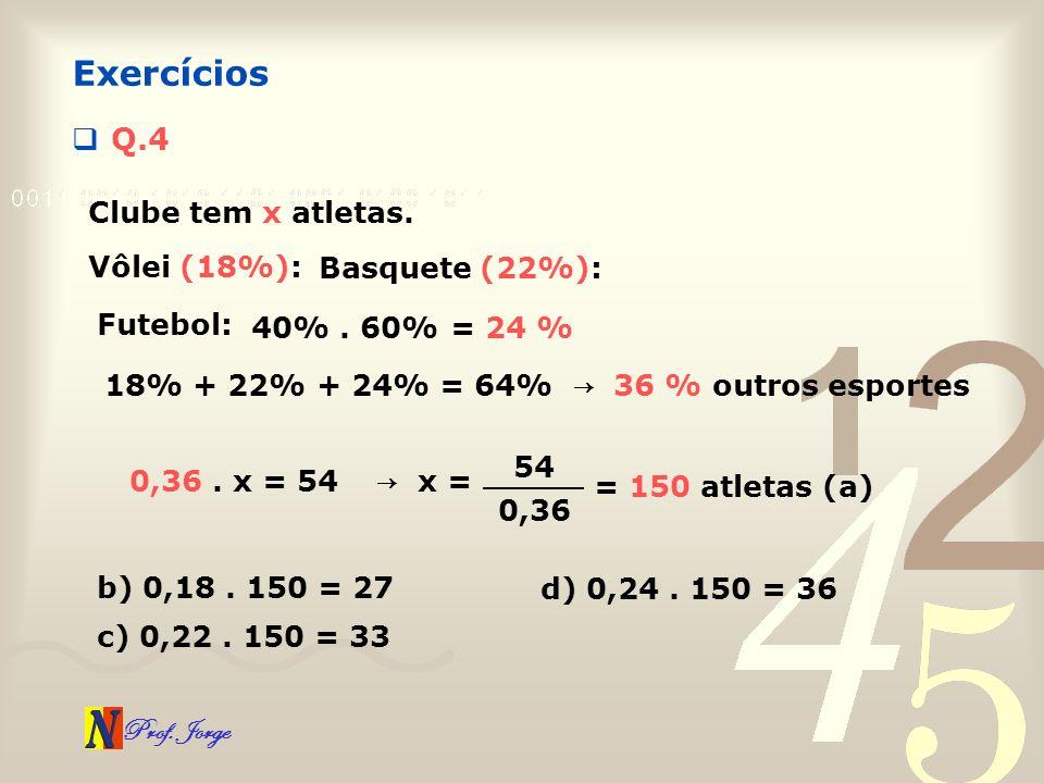 Exercícios Q.4 Clube tem x atletas. Vôlei (18%): Basquete (22%):
