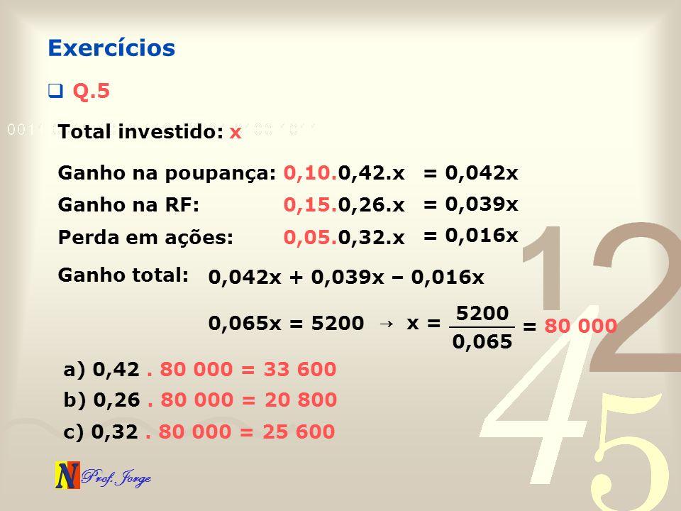 Exercícios Q.5 Total investido: x Ganho na poupança: 0,10.0,42.x
