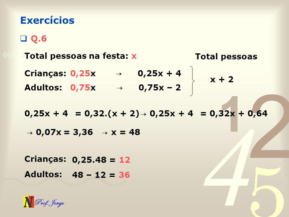 Exercícios Q.6 Total pessoas na festa: x Total pessoas Crianças: 0,25x