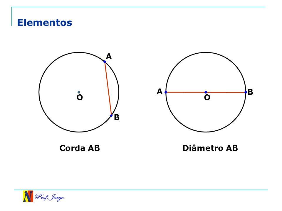 Elementos A A B O O B Corda AB Diâmetro AB