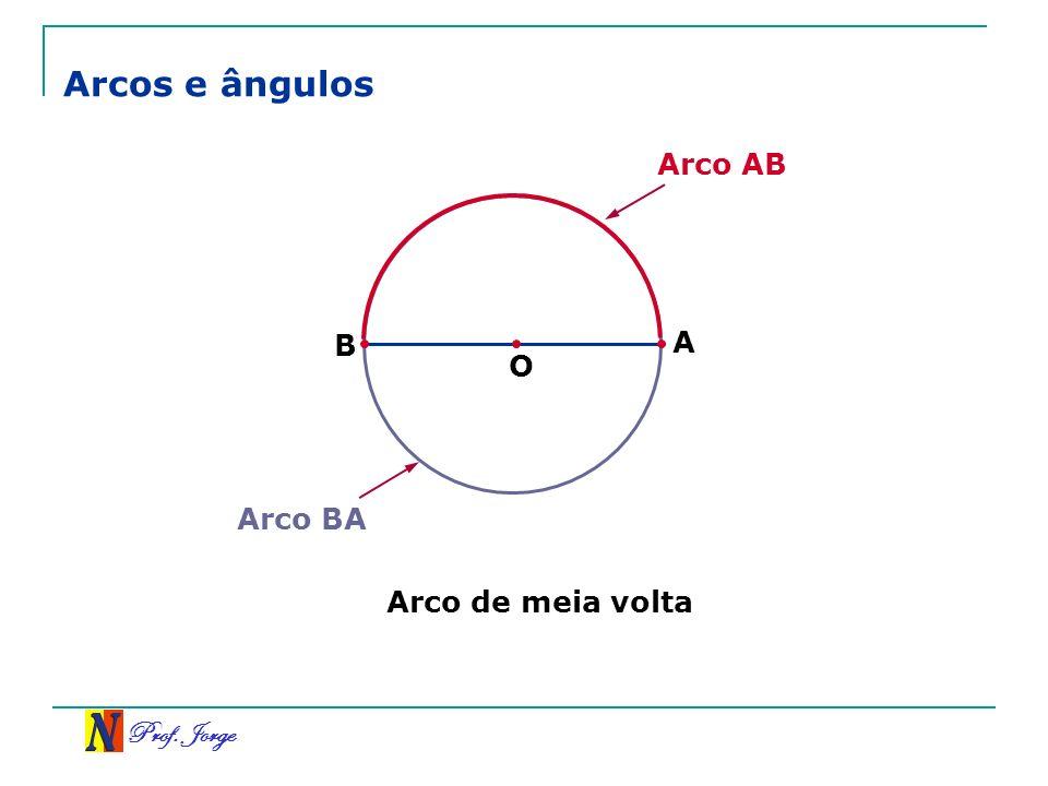 Arcos e ângulos Arco AB B A O Arco BA Arco de meia volta