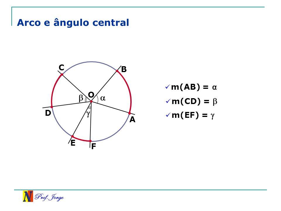 Arco e ângulo central    C B m(AB) = ⍺ O m(CD) =  D m(EF) =  A E