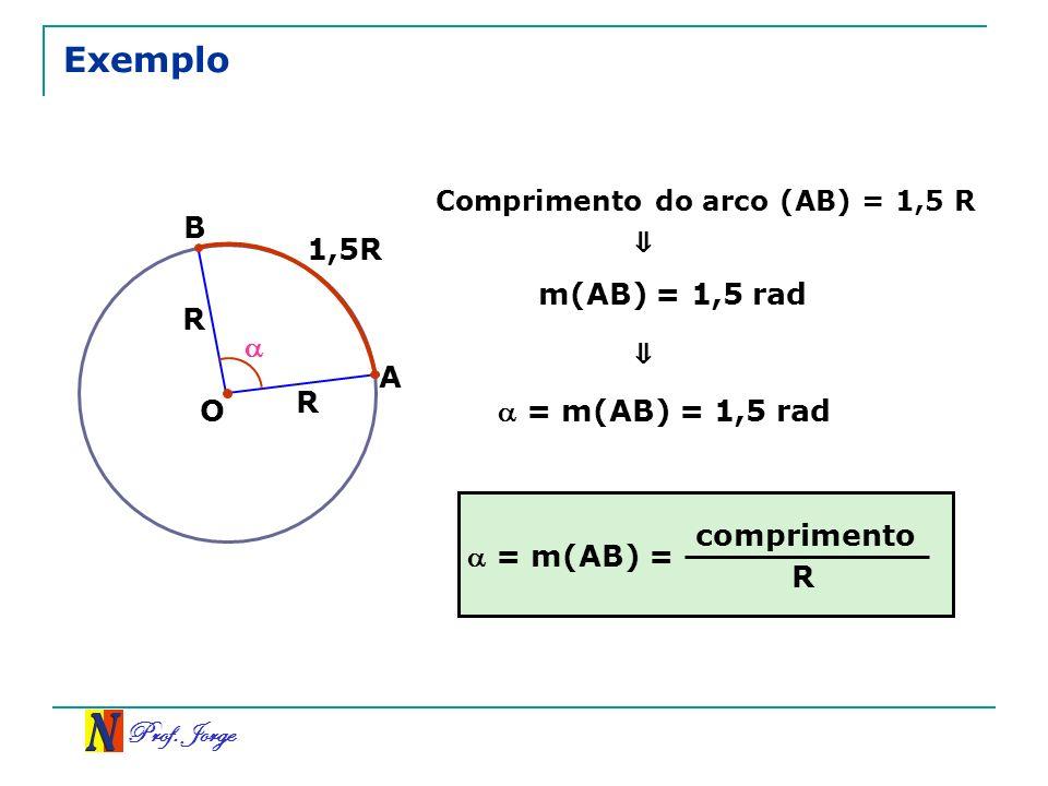 Exemplo B ⇓ 1,5R m(AB) = 1,5 rad R  ⇓ A R O  = m(AB) = 1,5 rad