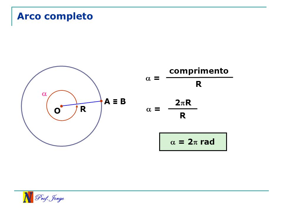Arco completo comprimento  = R  A ≡ B 2R R  = O R  = 2 rad