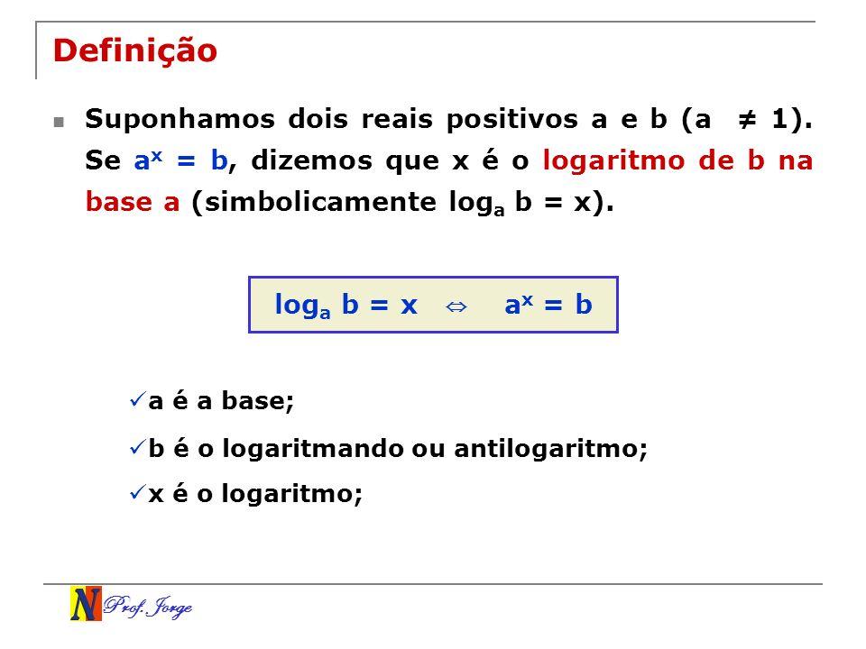 Definição Suponhamos dois reais positivos a e b (a ≠ 1). Se ax = b, dizemos que x é o logaritmo de b na base a (simbolicamente loga b = x).