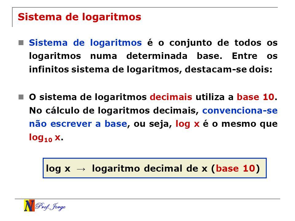 Sistema de logaritmos log x → logaritmo decimal de x (base 10)