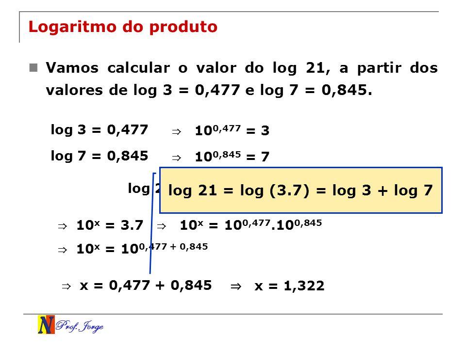 Logaritmo do produtoVamos calcular o valor do log 21, a partir dos valores de log 3 = 0,477 e log 7 = 0,845.
