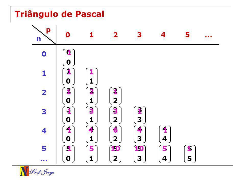 Triângulo de Pascalp. 1. 2. 3. 4. 5. ... n. 1. 1. 1. 1. 1. 1. 2. 2. 1. 2. 1. 2. 2. 1. 3. 3. 1. 3. 1.