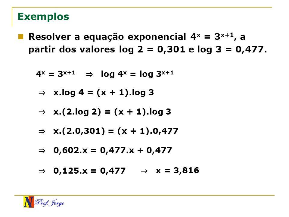 Exemplos Resolver a equação exponencial 4x = 3x+1, a partir dos valores log 2 = 0,301 e log 3 = 0,477.
