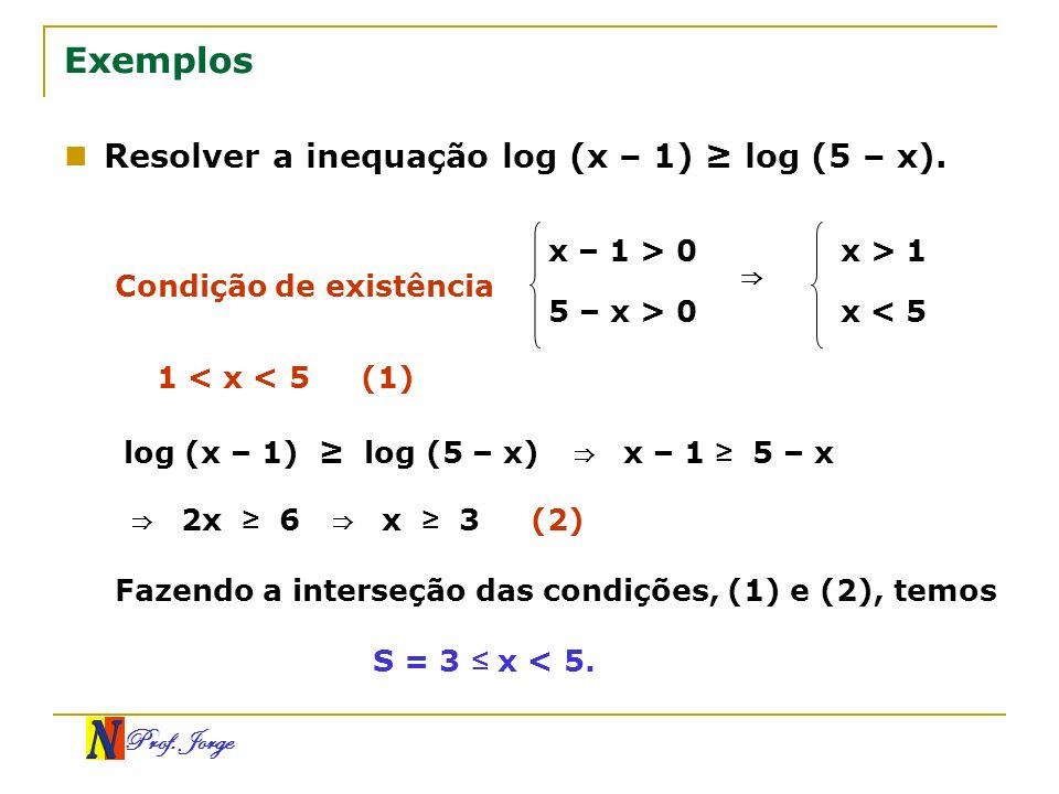 Exemplos Resolver a inequação log (x – 1) ≥ log (5 – x). ⇒