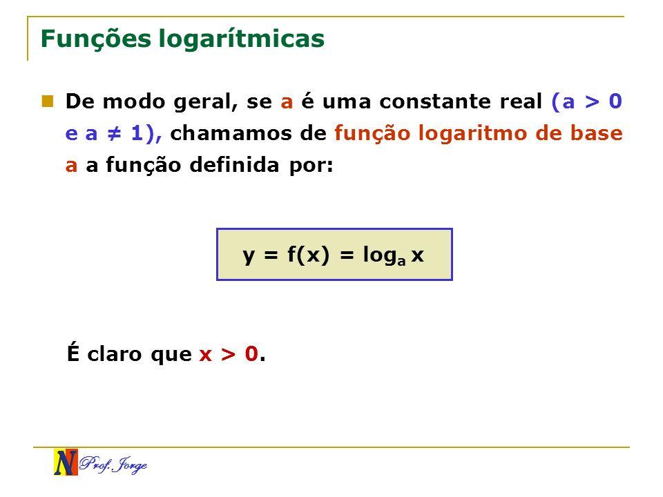 Funções logarítmicas De modo geral, se a é uma constante real (a > 0 e a ≠ 1), chamamos de função logaritmo de base a a função definida por: