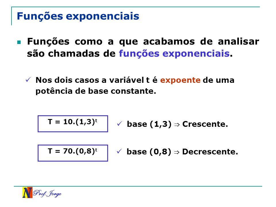 Funções exponenciais Funções como a que acabamos de analisar são chamadas de funções exponenciais.