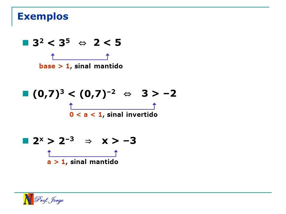 Exemplos 32 < 35 ⇔ 2 < 5 (0,7)3 < (0,7)–2 ⇔ 3 > –2