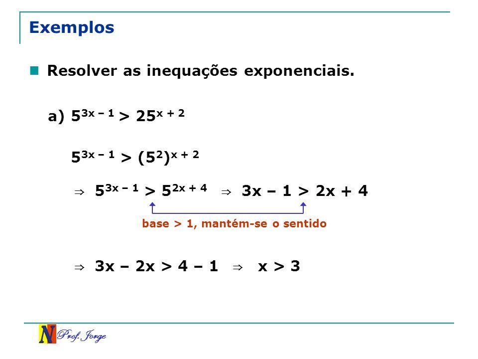 Exemplos Resolver as inequações exponenciais. a) 53x – 1 > 25x + 2