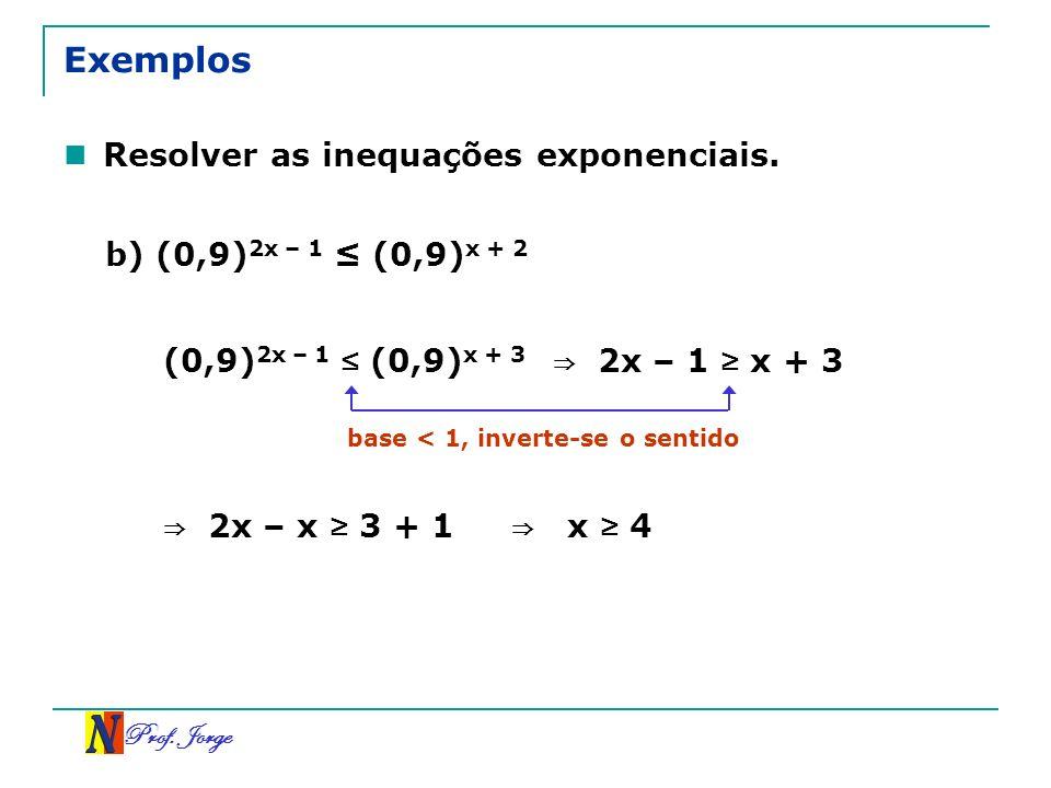 Exemplos Resolver as inequações exponenciais.