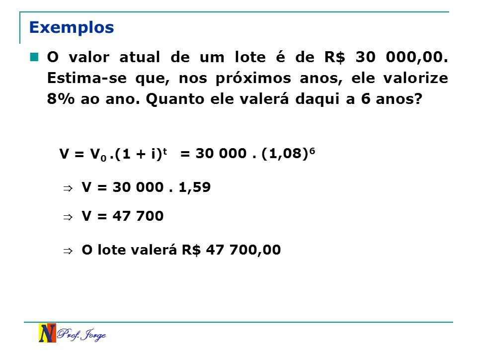 Exemplos O valor atual de um lote é de R$ 30 000,00. Estima-se que, nos próximos anos, ele valorize 8% ao ano. Quanto ele valerá daqui a 6 anos