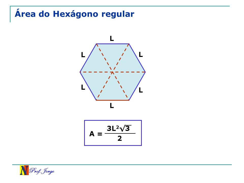 Área do Hexágono regular