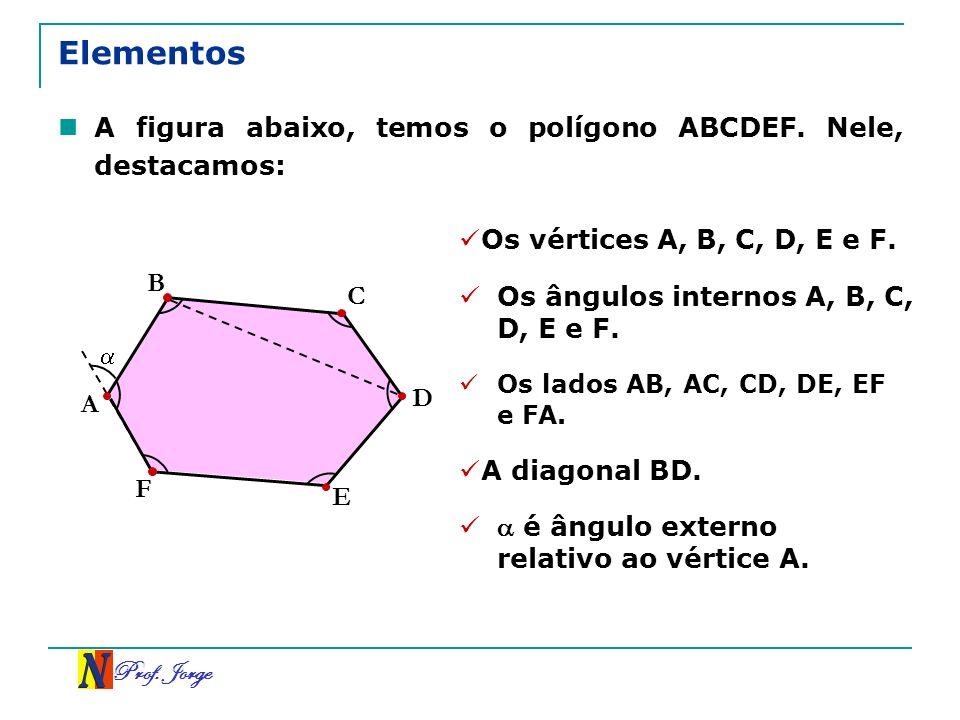 Elementos A figura abaixo, temos o polígono ABCDEF. Nele, destacamos:
