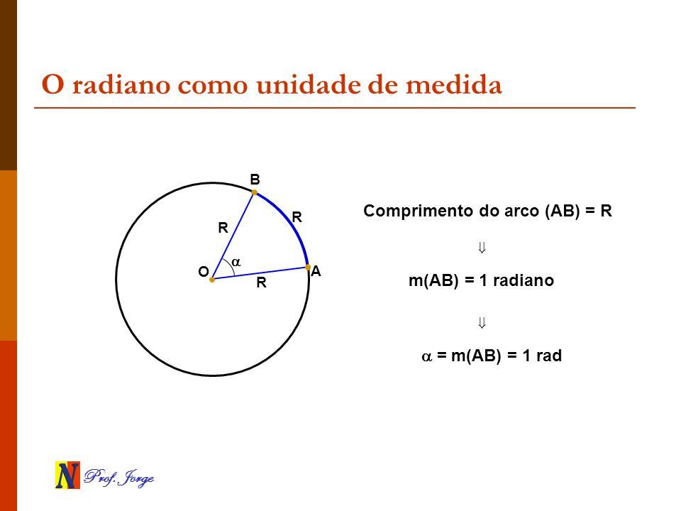 O radiano como unidade de medida