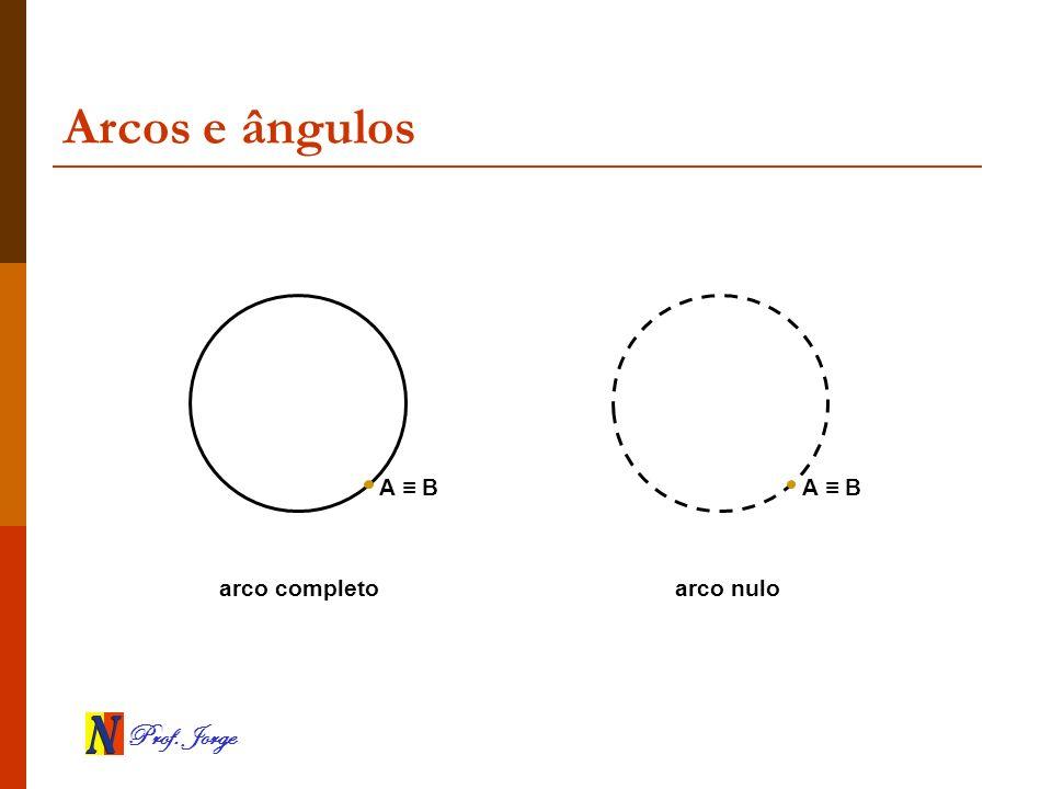 Arcos e ângulos A ≡ B A ≡ B arco completo arco nulo