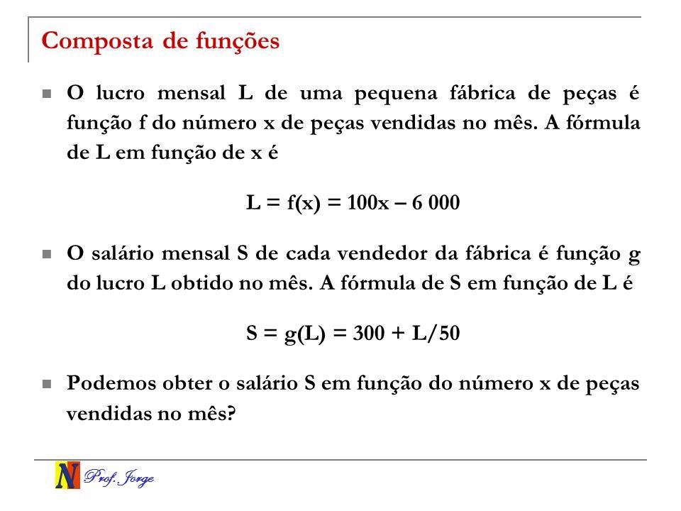 Composta de funções O lucro mensal L de uma pequena fábrica de peças é função f do número x de peças vendidas no mês. A fórmula de L em função de x é.