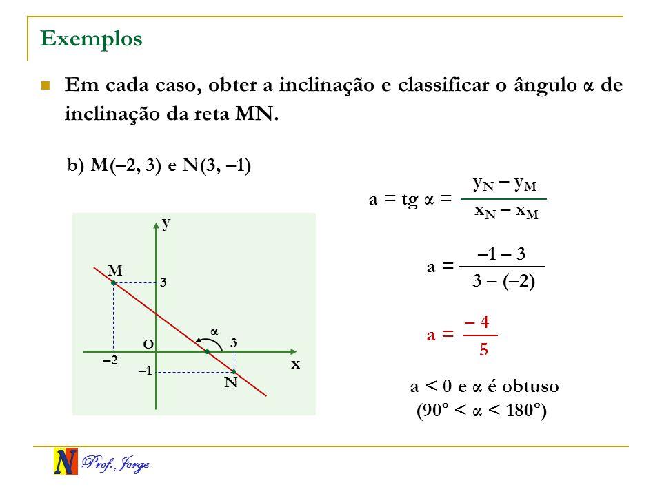 Exemplos Em cada caso, obter a inclinação e classificar o ângulo α de inclinação da reta MN. b) M(–2, 3) e N(3, –1)