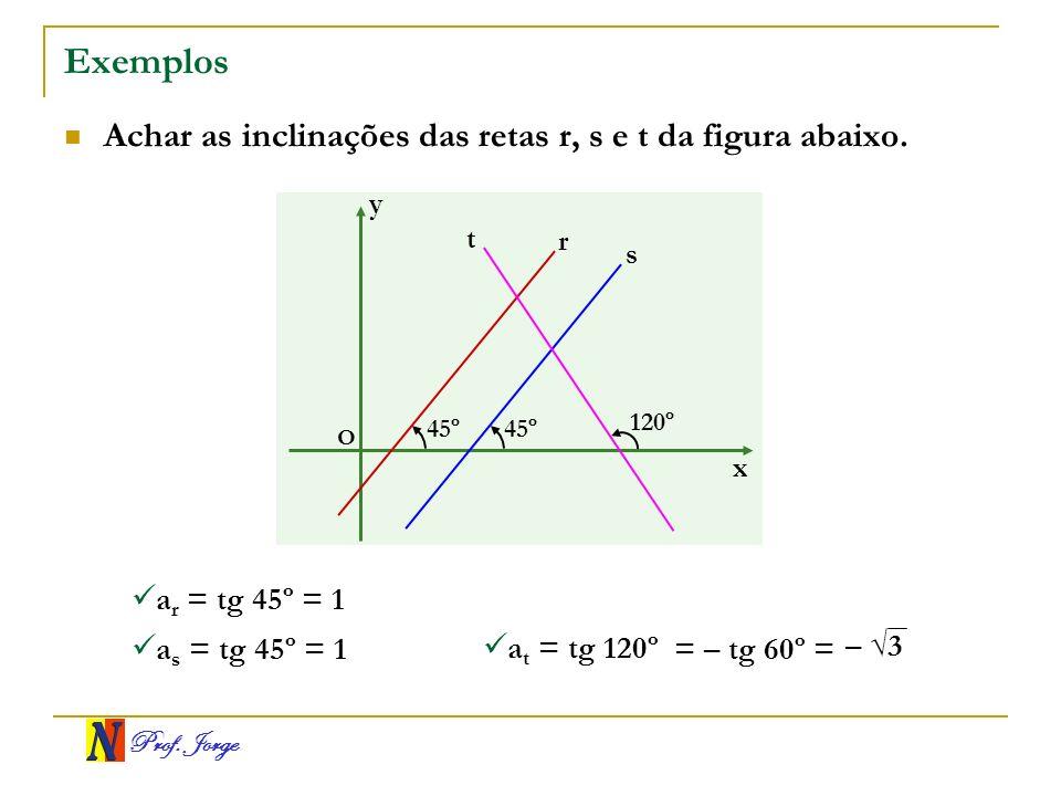 Exemplos Achar as inclinações das retas r, s e t da figura abaixo.