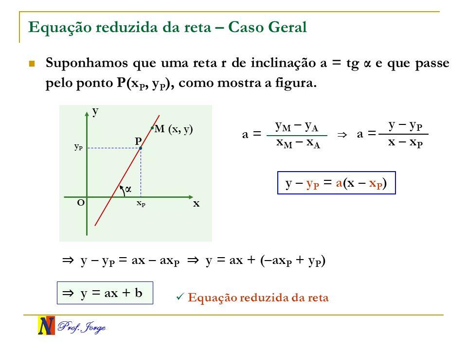 Equação reduzida da reta – Caso Geral