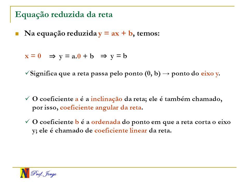 Equação reduzida da reta